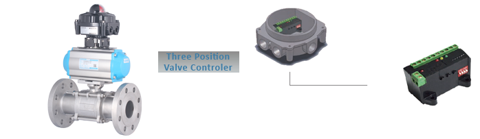 With the help of position control module, two-position